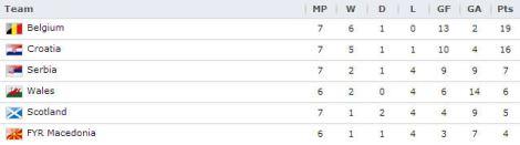 20130607 - UEFA Group A