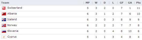 20130607 - UEFA Group E