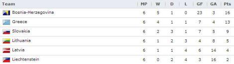 20130607 - UEFA Group G