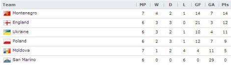 20130607 - UEFA Group H
