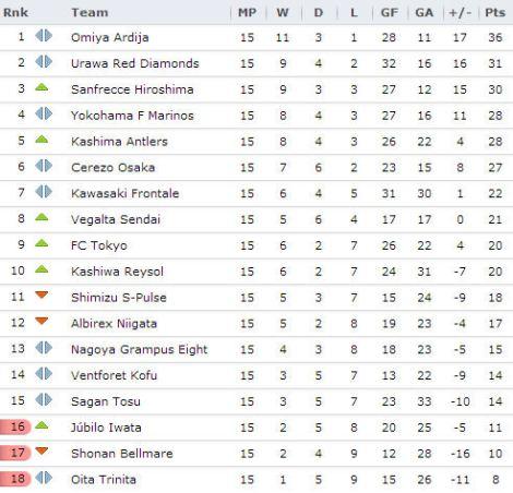 20130711 - J-League