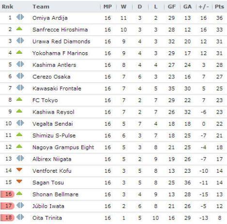 20130714 - J-League