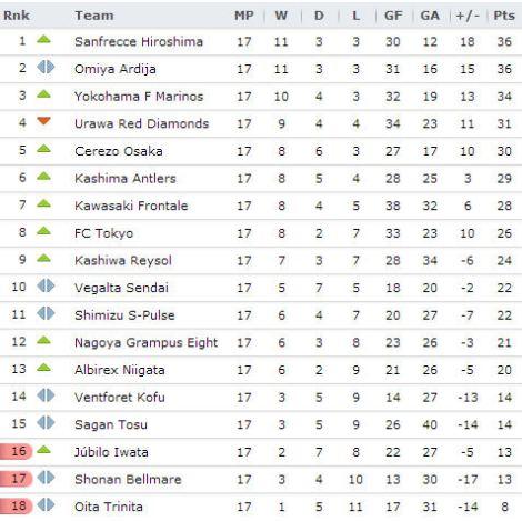 20130718 - J-League