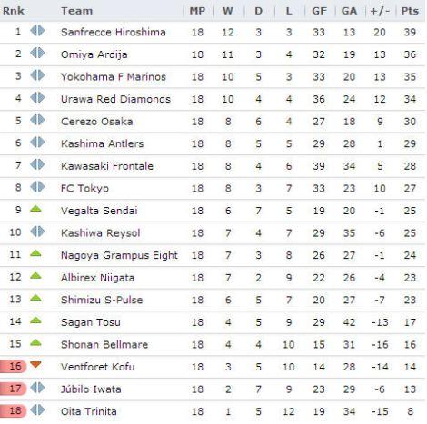 20130802 - J-League