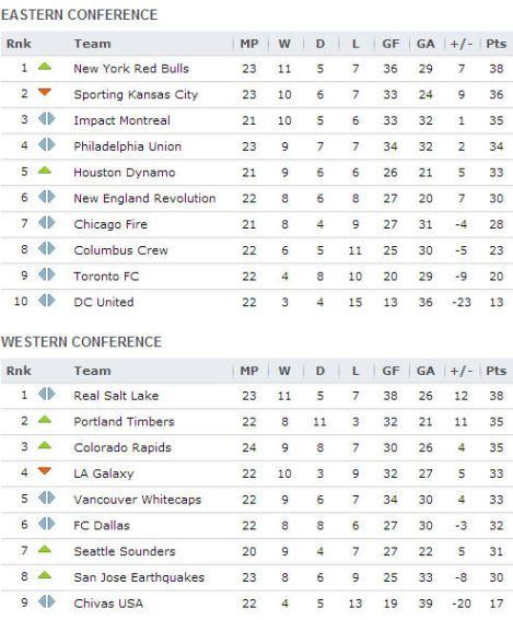 20130807 - MLS