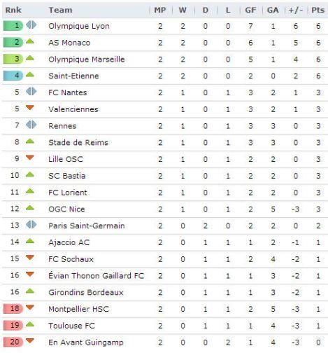 20130820 - Ligue 1