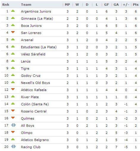 20130822 - Argentina Primera