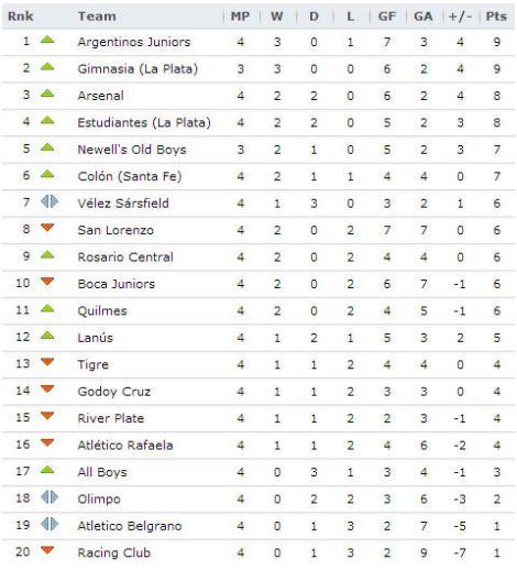 20130827 - Argentina Primera