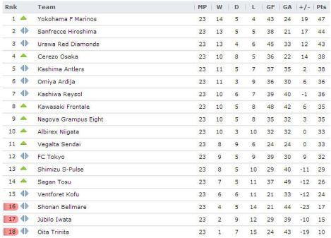 20130829 - J-League