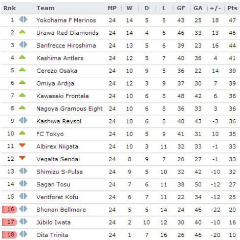20130903 - J-League
