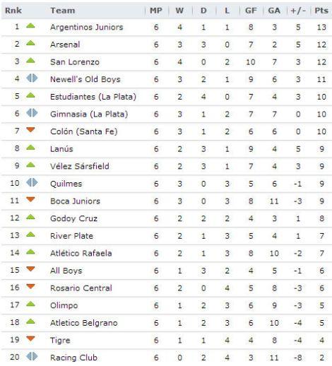 20130910 - Argentina Primera
