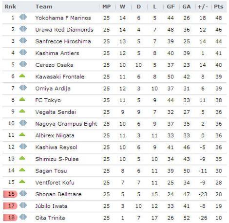20130916 - J-League