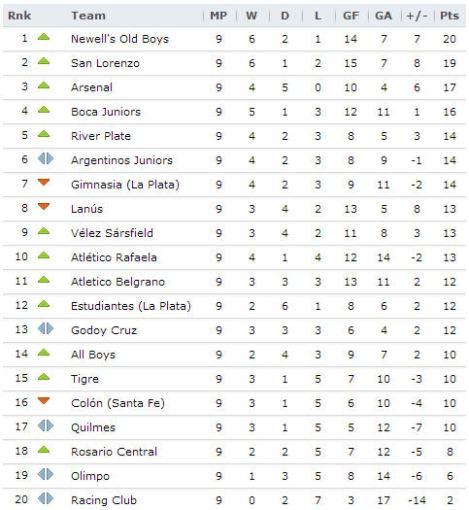 20131001 - Argentina Primera