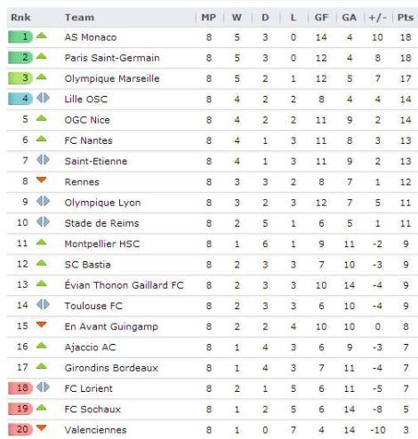 20131001 - Ligue 1