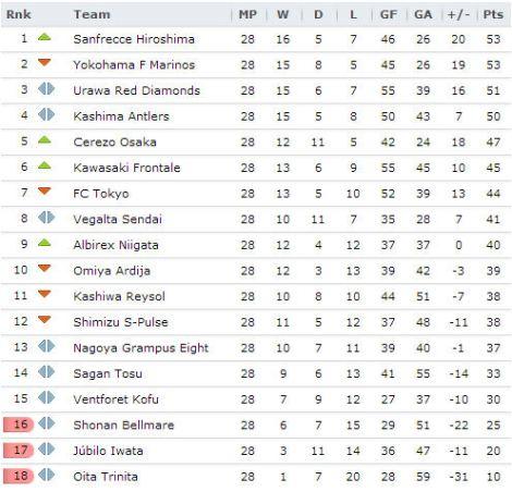20131010 - J-League