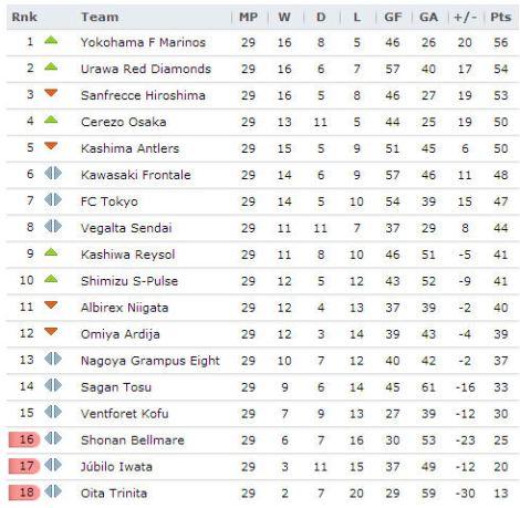 20131022 - J-League