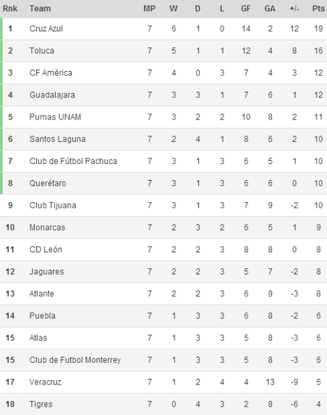 140219- Liga MX